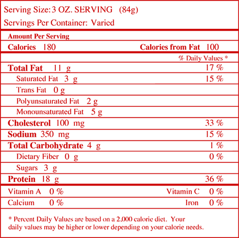 Nutrition facts for Teriyaki Sauced Wings
