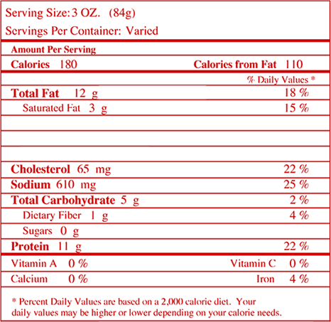 Nutrition facts for Wings Flavored with TABASCO® Seasoning