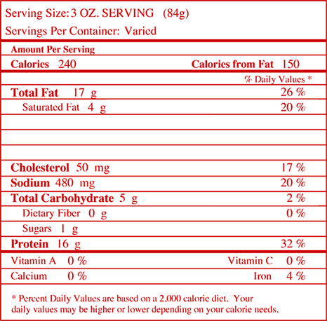 Nutrition facts for Hot Pepper Sauced Wings
