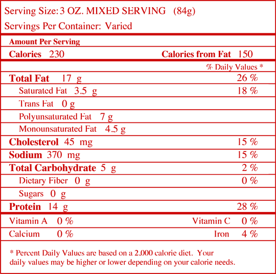 Nutrition facts for 8-Piece Fried Chicken