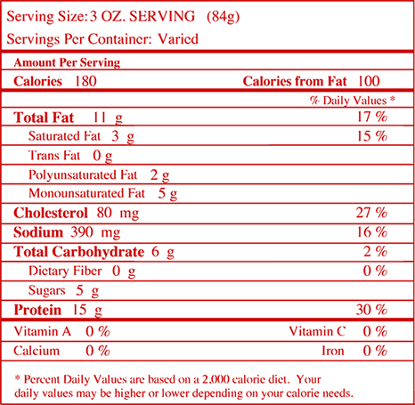 Nutrition facts for Oriental Sauced Wings
