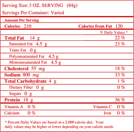 Nutrition facts for Wings of Fire® Buffalo Breaded Wings
