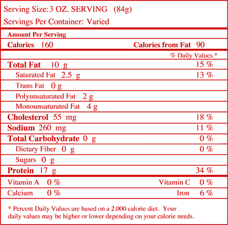 Nutrition facts for Barbecue Rotisserie Chicken