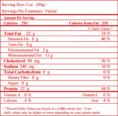 Nutrition facts for St. Louis Style Spareribs
