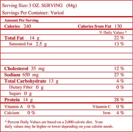 Nutrition facts for Homestyle Boneless Wings