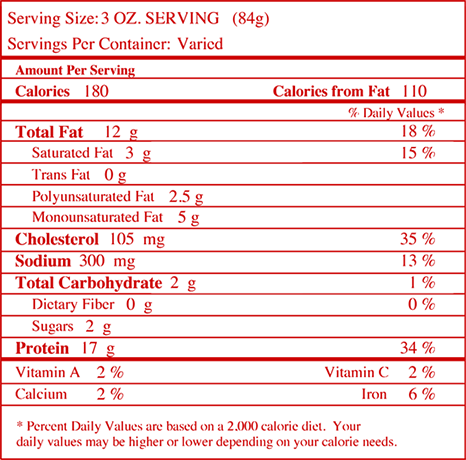 Nutrition facts for Hickory Smoked Barbecue Sauced Wings