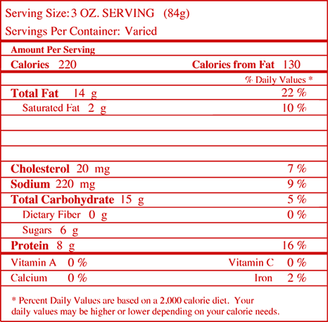 Nutrition facts for Sweet & Sour Boneless Wings