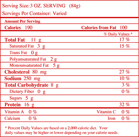 Nutrition facts for Southern Sweet Barbecue Sauced Wings